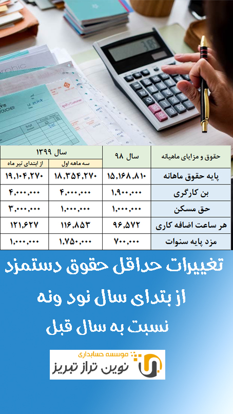حقوق و دستمزد از تیر ماه 99